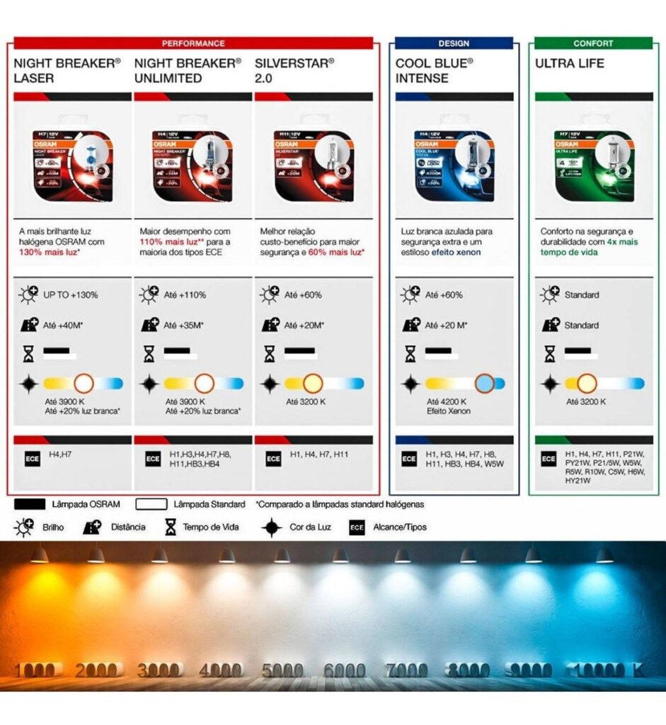 لامپ هالوژن گازی H7 مدل نایت بریکر لیزر – اسرام