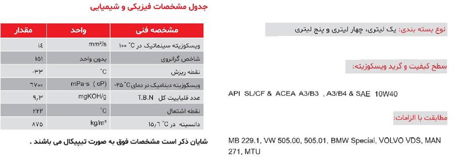oil 15551451